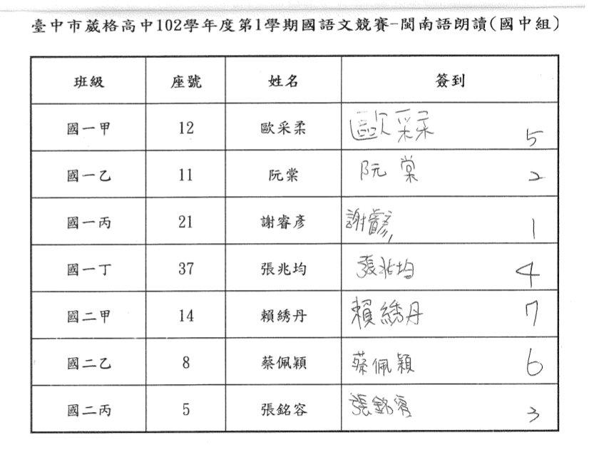102-1-閩南語朗讀-國中-簽到