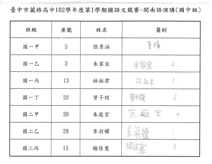 102-1-閩南語演講-國中-簽到