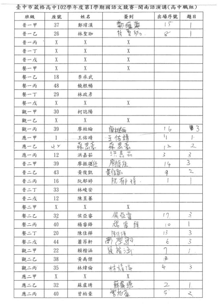 102-1-閩南語演講-高中職-簽到